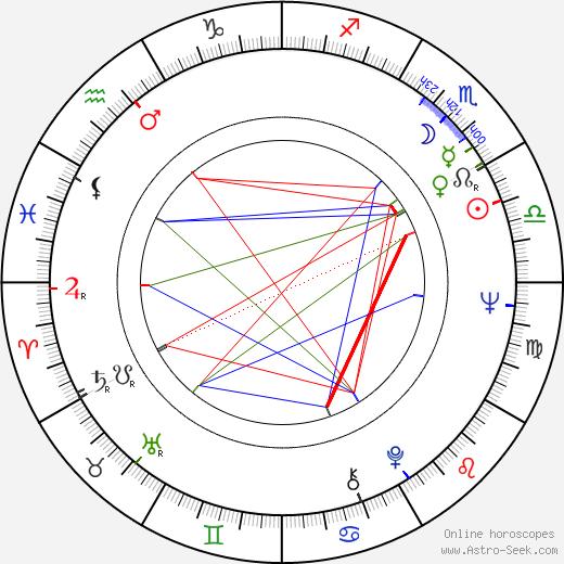 Richard O'Barry tema natale, oroscopo, Richard O'Barry oroscopi gratuiti, astrologia