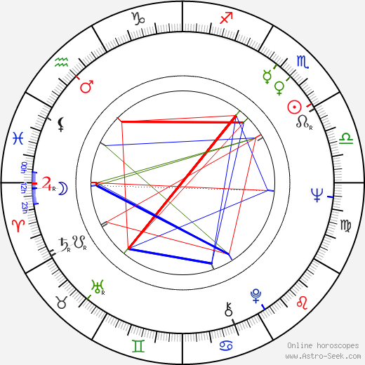 Robin Spry astro natal birth chart, Robin Spry horoscope, astrology