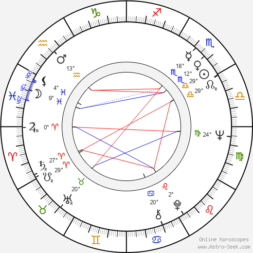 Stanley Anderson birth chart, biography, wikipedia 2018, 2019