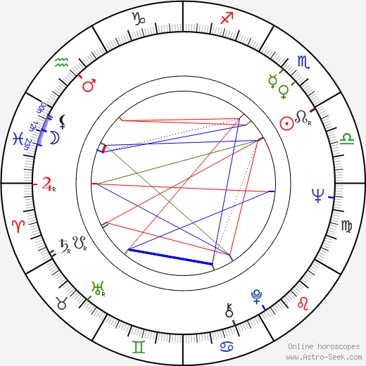 Stanley Anderson astro natal birth chart, Stanley Anderson horoscope, astrology
