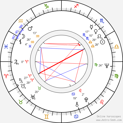 Tony Roberts birth chart, biography, wikipedia 2017, 2018