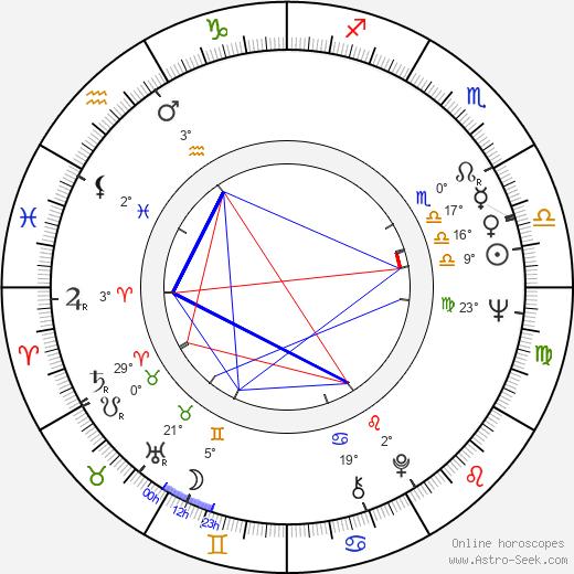 Horoskop Vivi