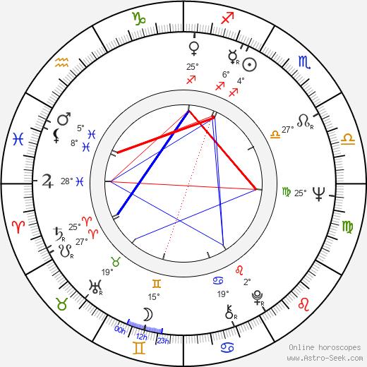 Ann Prentiss birth chart, biography, wikipedia 2020, 2021