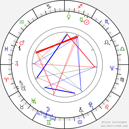 Galina Polskikh astro natal birth chart, Galina Polskikh horoscope, astrology