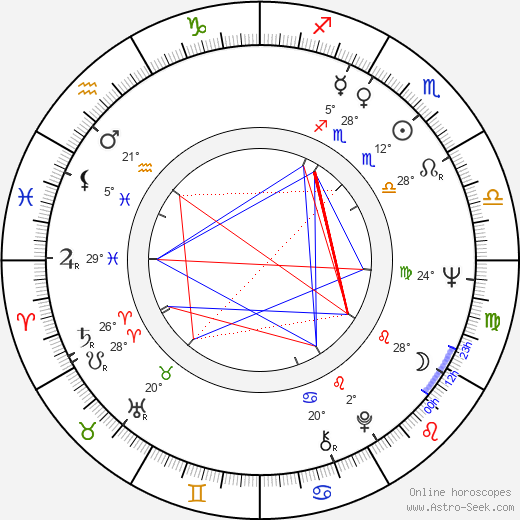 Isela Vega birth chart, biography, wikipedia 2019, 2020