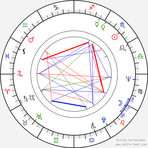 Isela Vega astro natal birth chart, Isela Vega horoscope, astrology