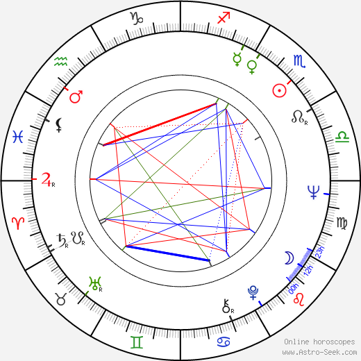 Jan Nowicki birth chart, Jan Nowicki astro natal horoscope, astrology