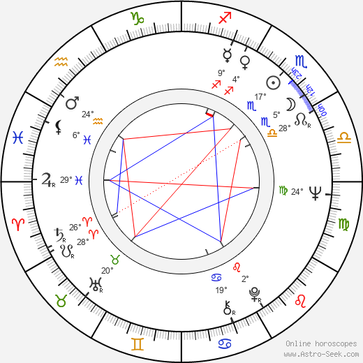 Marja-Leena Syvänen birth chart, biography, wikipedia 2019, 2020