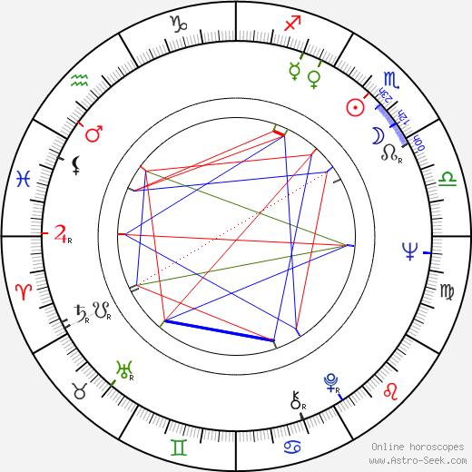 Marja-Leena Syvänen horoscope, astrology, Marja-Leena Syvänen astro natal birth chart