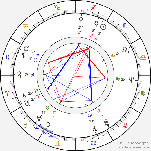 Mark Margolis birth chart, biography, wikipedia 2020, 2021