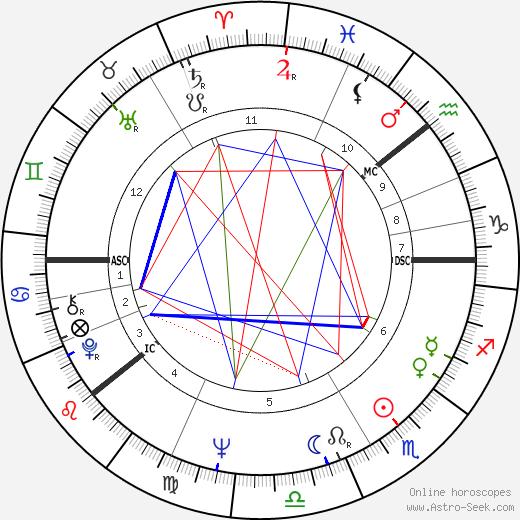 Matti Paananen день рождения гороскоп, Matti Paananen Натальная карта онлайн