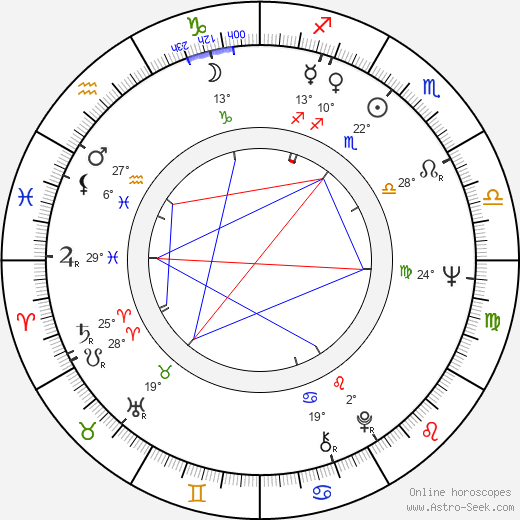 Stefan Sileanu birth chart, biography, wikipedia 2019, 2020