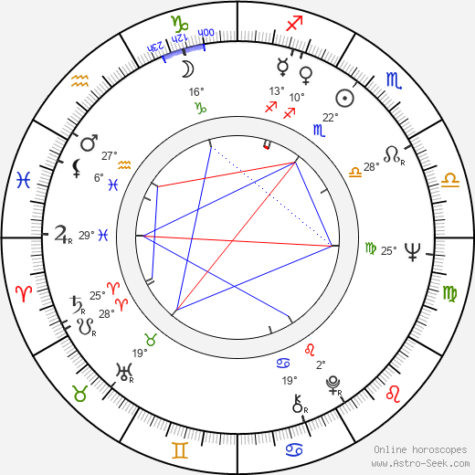 Thalmus Rasulala birth chart, biography, wikipedia 2018, 2019