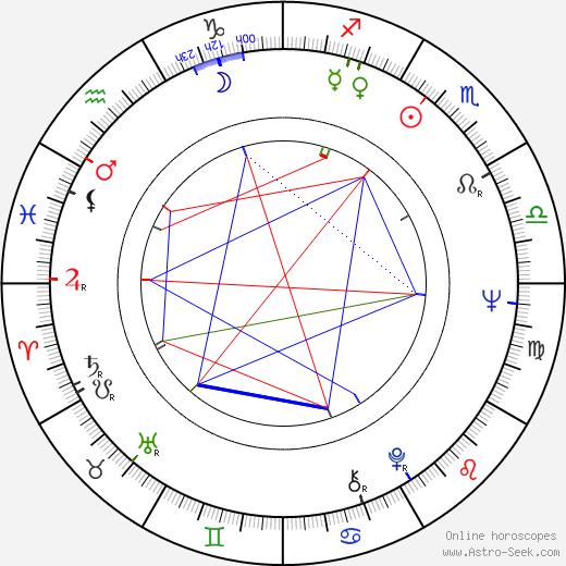 Thalmus Rasulala astro natal birth chart, Thalmus Rasulala horoscope, astrology