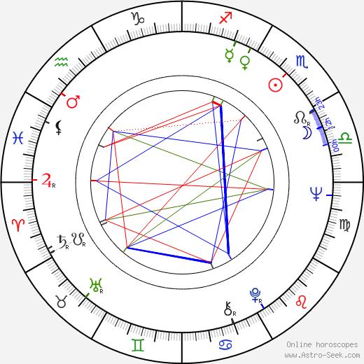 Ульрих Шамони Ulrich Schamoni день рождения гороскоп, Ulrich Schamoni Натальная карта онлайн