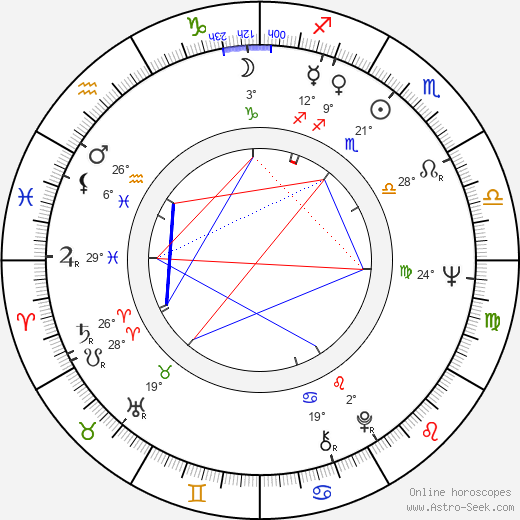 Wendy Carlos birth chart, biography, wikipedia 2019, 2020