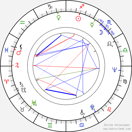 Dariush Mehrjui birth chart, Dariush Mehrjui astro natal horoscope, astrology