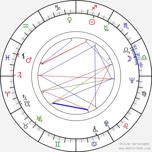 Eija Pokkinen astro natal birth chart, Eija Pokkinen horoscope, astrology