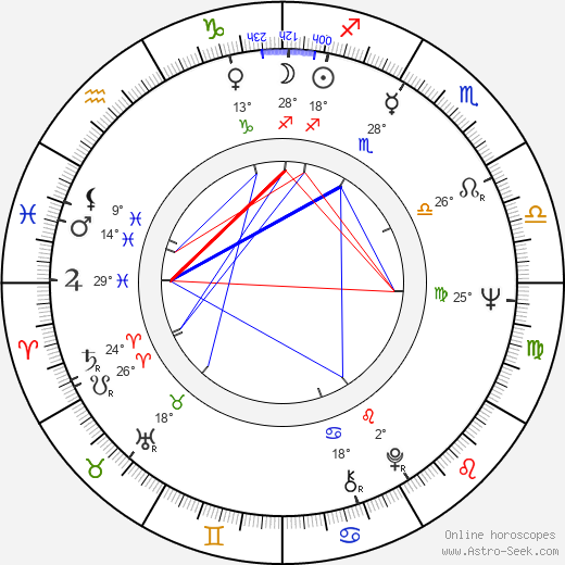 Howard Storm birth chart, biography, wikipedia 2019, 2020