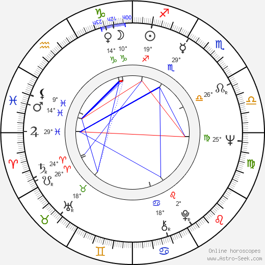 Hugo Santiago birth chart, biography, wikipedia 2019, 2020