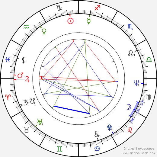 Ismo Kajander astro natal birth chart, Ismo Kajander horoscope, astrology