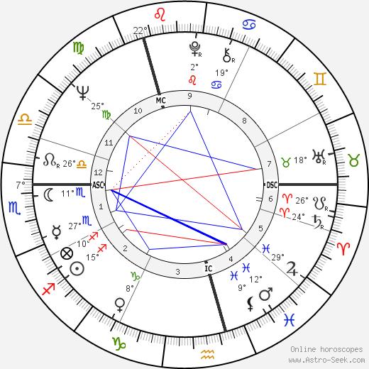 James Galway tema natale, biography, Biografia da Wikipedia 2020, 2021