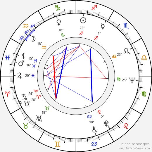 James L. Vincent birth chart, biography, wikipedia 2020, 2021