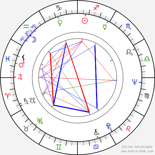 James L. Vincent birth chart, James L. Vincent astro natal horoscope, astrology