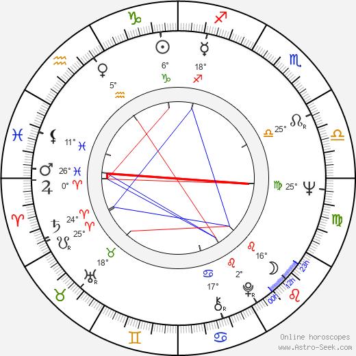 Jan Meisner birth chart, biography, wikipedia 2019, 2020