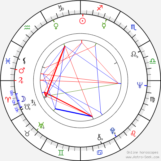 Kathryn Joosten astro natal birth chart, Kathryn Joosten horoscope, astrology