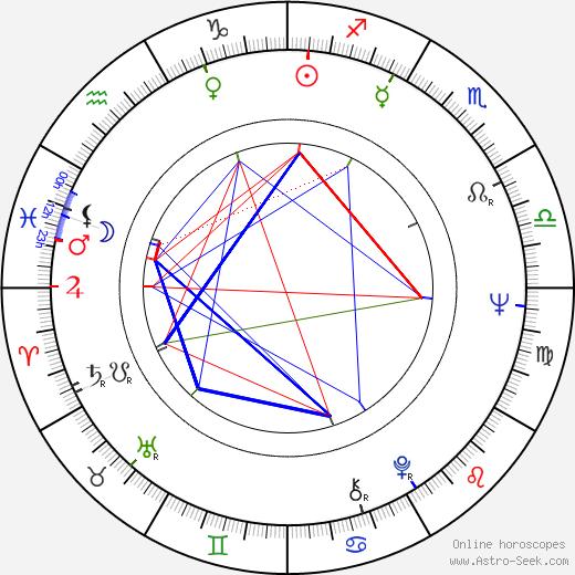 Novella Nelson astro natal birth chart, Novella Nelson horoscope, astrology