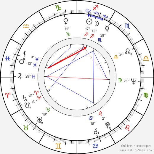 Ron Frazier birth chart, biography, wikipedia 2020, 2021