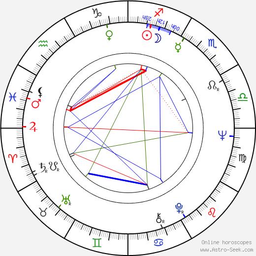 Ron Frazier birth chart, Ron Frazier astro natal horoscope, astrology