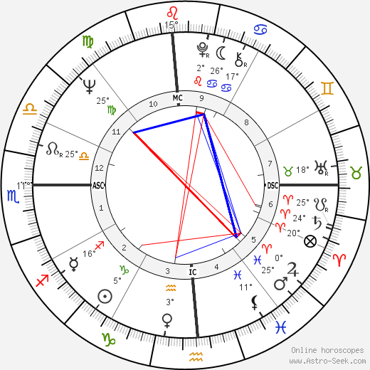Yehoram Gaon birth chart, biography, wikipedia 2018, 2019