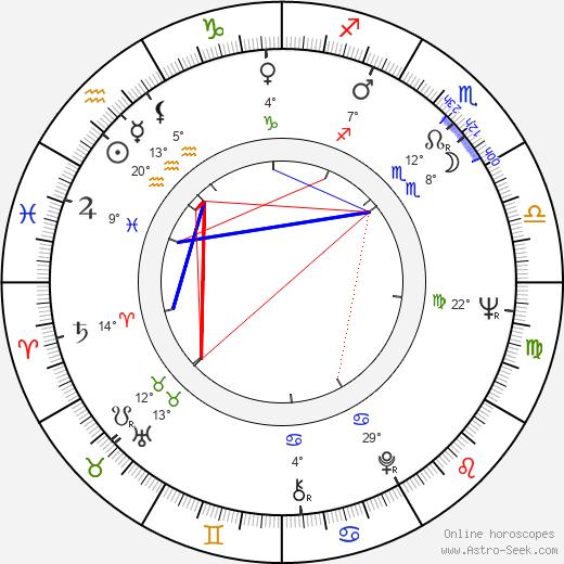 Adrienne Clarkson birth chart, biography, wikipedia 2020, 2021