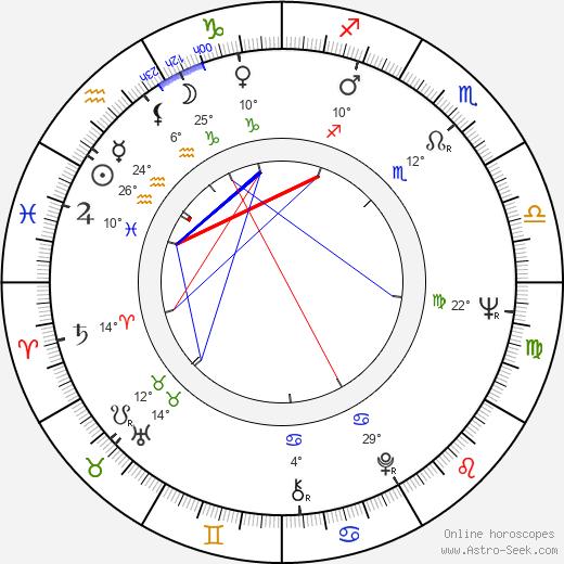 Angelo Infanti birth chart, biography, wikipedia 2018, 2019