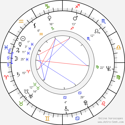 Börje Ahlstedt birth chart, biography, wikipedia 2019, 2020