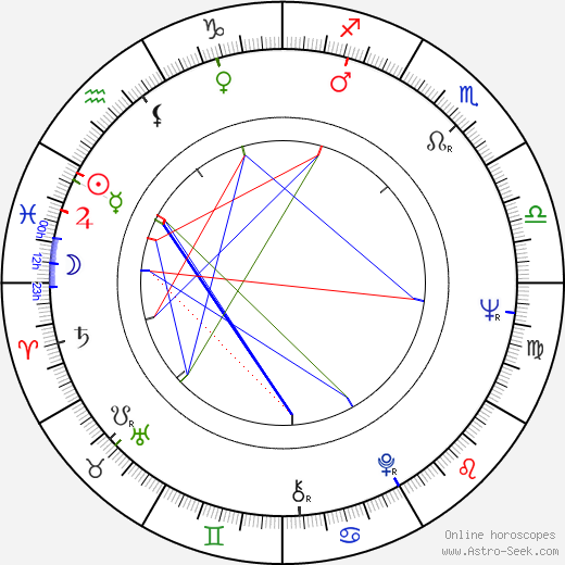 Börje Ahlstedt astro natal birth chart, Börje Ahlstedt horoscope, astrology
