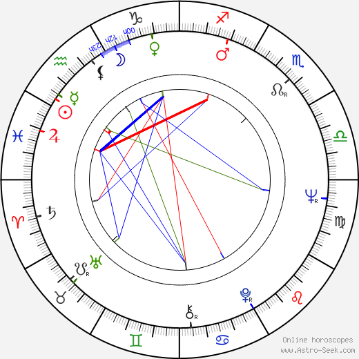 Brian Large astro natal birth chart, Brian Large horoscope, astrology