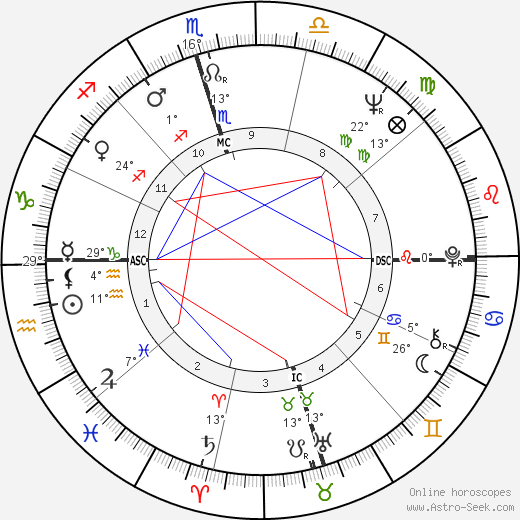 Claude François birth chart, biography, wikipedia 2019, 2020