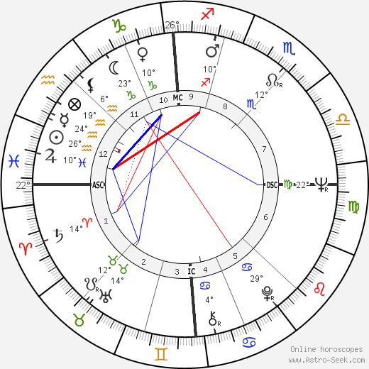 Claudine Coster birth chart, biography, wikipedia 2019, 2020