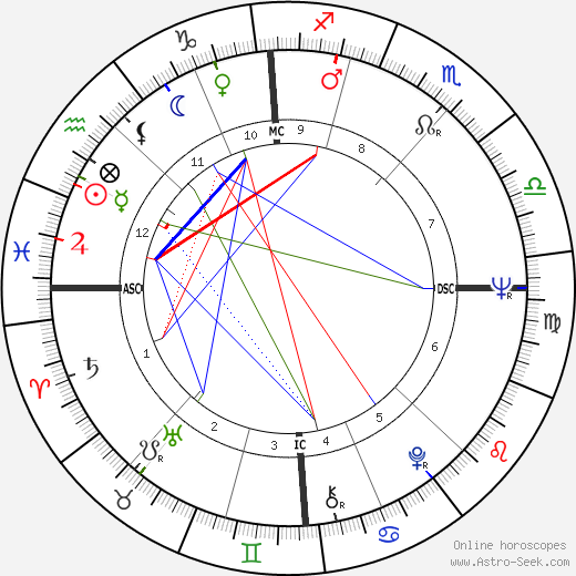 Claudine Coster birth chart, Claudine Coster astro natal horoscope, astrology