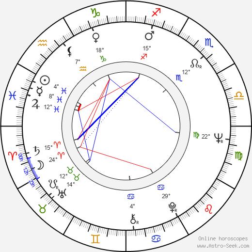 Denis Arndt tema natale, biography, Biografia da Wikipedia 2020, 2021