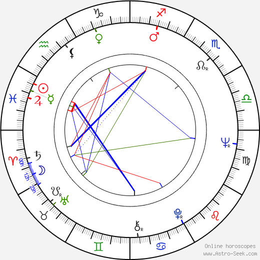 Denis Arndt tema natale, oroscopo, Denis Arndt oroscopi gratuiti, astrologia