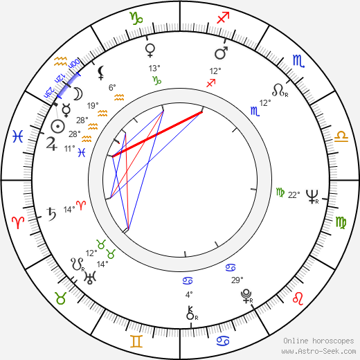 Jan Hoder birth chart, biography, wikipedia 2019, 2020