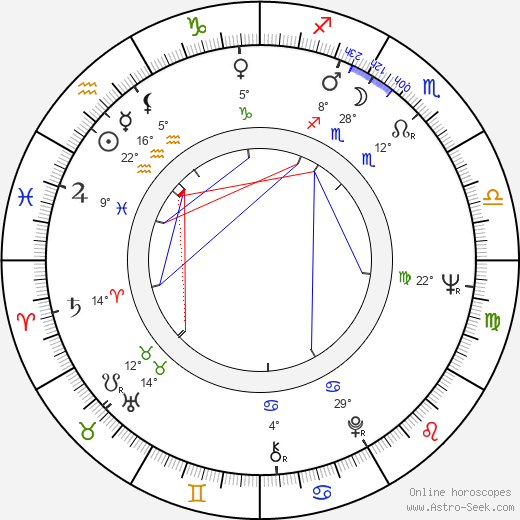 Jane Yolen birth chart, biography, wikipedia 2018, 2019