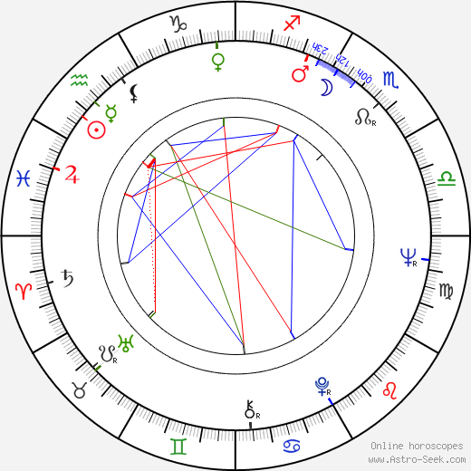 Jane Yolen astro natal birth chart, Jane Yolen horoscope, astrology