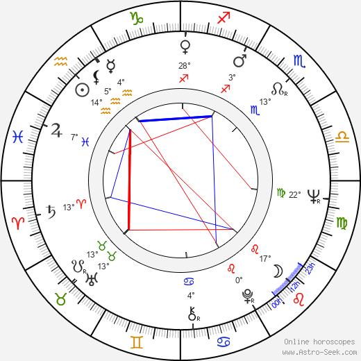 Janelly Fourtou birth chart, biography, wikipedia 2019, 2020