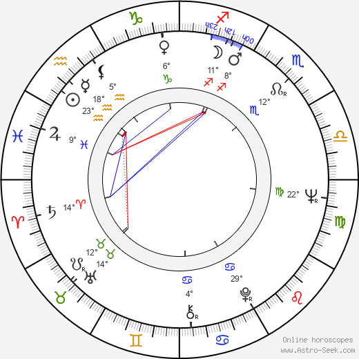 John D. Hancock birth chart, biography, wikipedia 2018, 2019