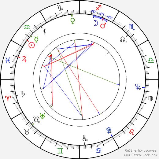 John D. Hancock день рождения гороскоп, John D. Hancock Натальная карта онлайн
